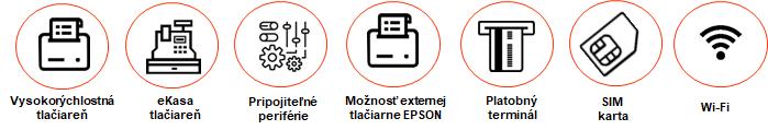 Registračná pokladňa FiskalPRO N5 stolová eKasa vlastnosti